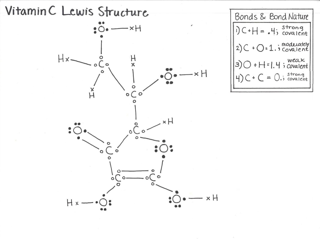 Structure vitamin c lewis structure diagram ccuart Gallery